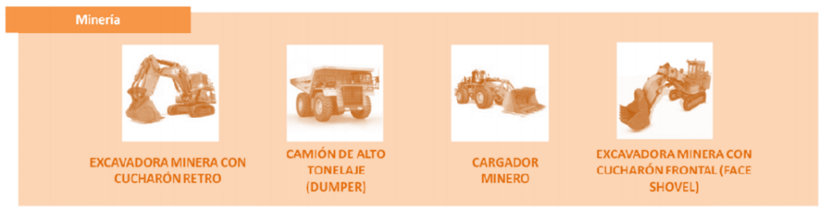 Acreos simulación en mineria